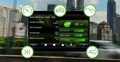 Condução ecológica